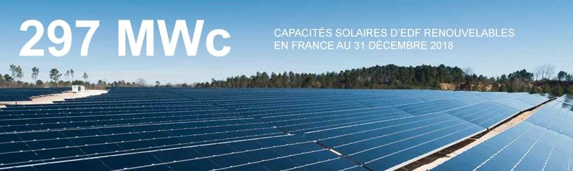 Capacités solaires