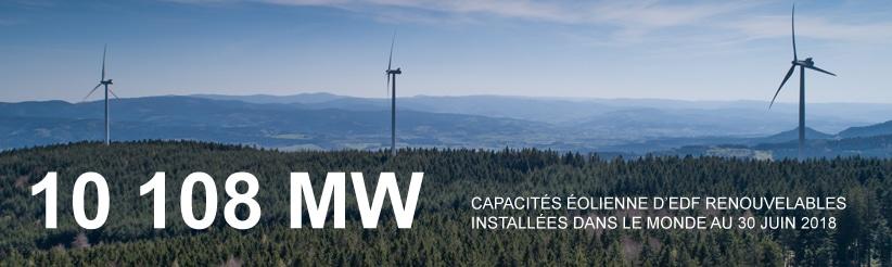 10 108 MW de capacité éolienne installée dans le monde au 30 juin 2018